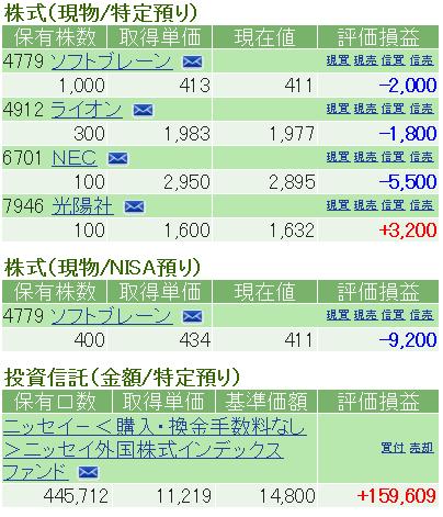 f:id:nakamuramail_46:20171122214535p:plain