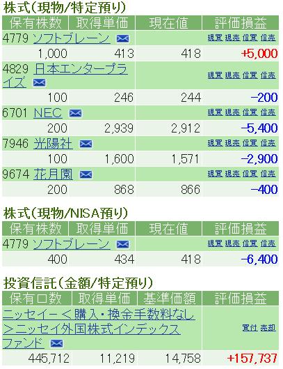 f:id:nakamuramail_46:20171127175819p:plain