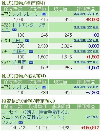 f:id:nakamuramail_46:20171128204510p:plain