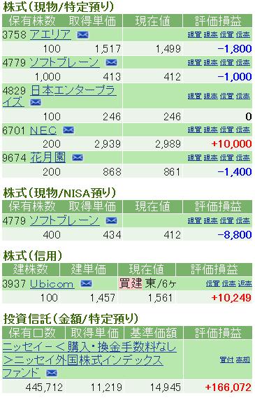 f:id:nakamuramail_46:20171201233243p:plain