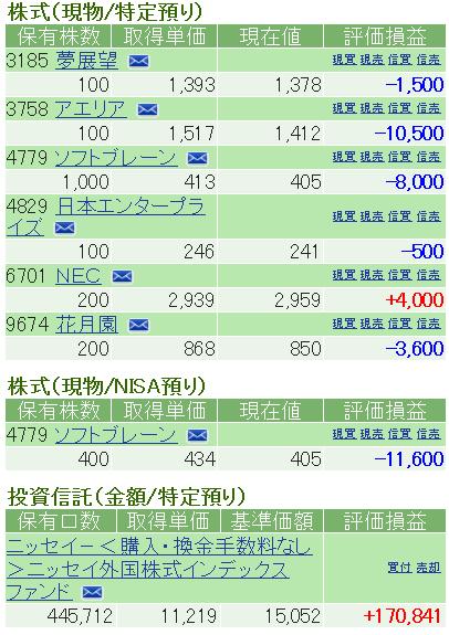 f:id:nakamuramail_46:20171206201717p:plain