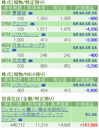 f:id:nakamuramail_46:20171207220903p:plain