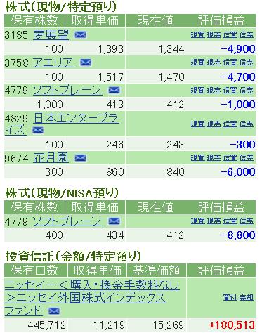 f:id:nakamuramail_46:20171213220426p:plain