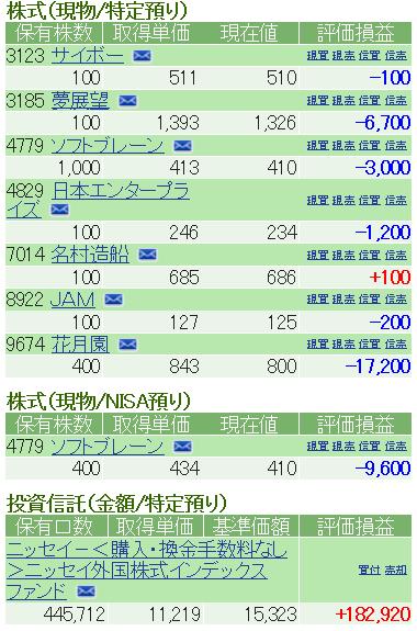 f:id:nakamuramail_46:20171221192918p:plain