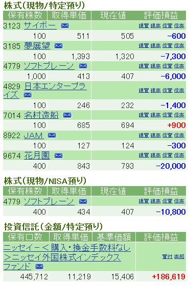 f:id:nakamuramail_46:20171225183325p:plain