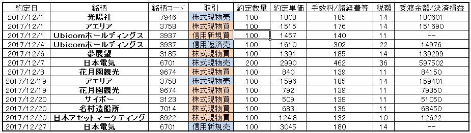 f:id:nakamuramail_46:20180103054106p:plain