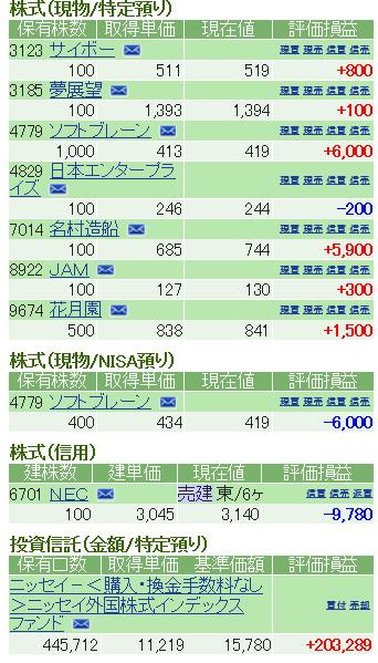 f:id:nakamuramail_46:20180110155151p:plain