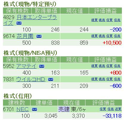 f:id:nakamuramail_46:20180201202805p:plain