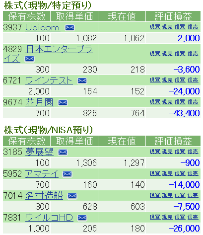 f:id:nakamuramail_46:20180209173340p:plain