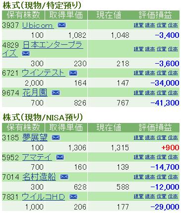f:id:nakamuramail_46:20180213225407p:plain
