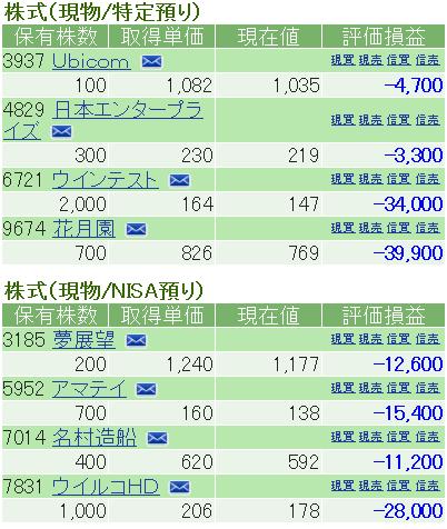 f:id:nakamuramail_46:20180216000016p:plain