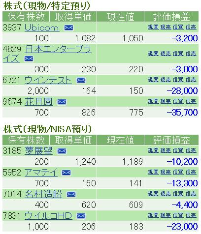 f:id:nakamuramail_46:20180217223600p:plain