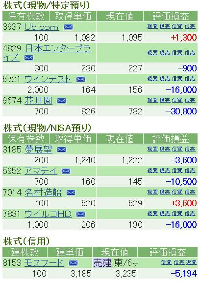 f:id:nakamuramail_46:20180219232225p:plain