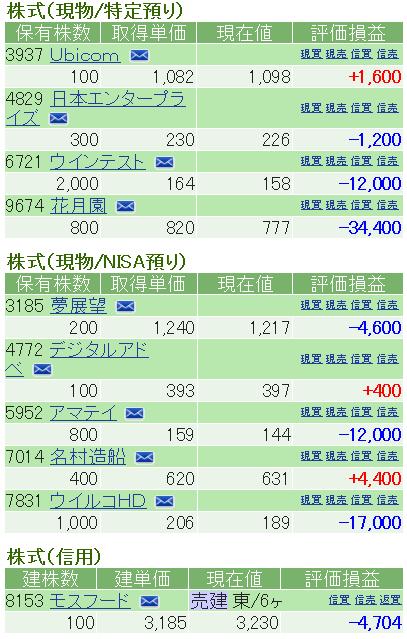 f:id:nakamuramail_46:20180221001626p:plain