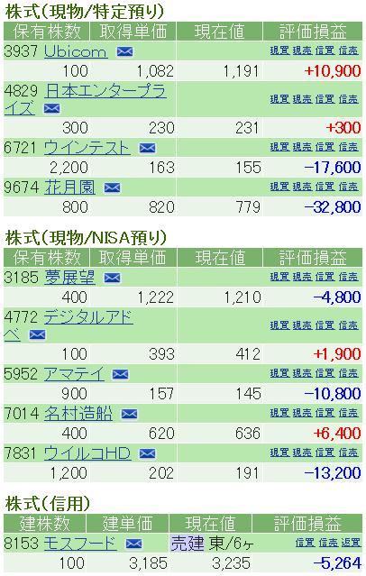 f:id:nakamuramail_46:20180225010608p:plain
