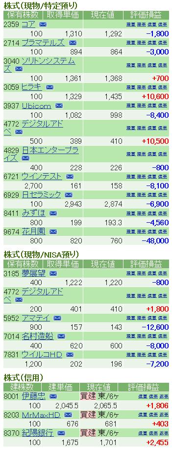f:id:nakamuramail_46:20180322194022p:plain