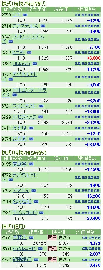 f:id:nakamuramail_46:20180325141733p:plain