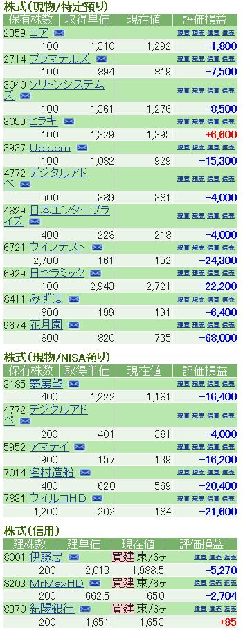 f:id:nakamuramail_46:20180326193556p:plain