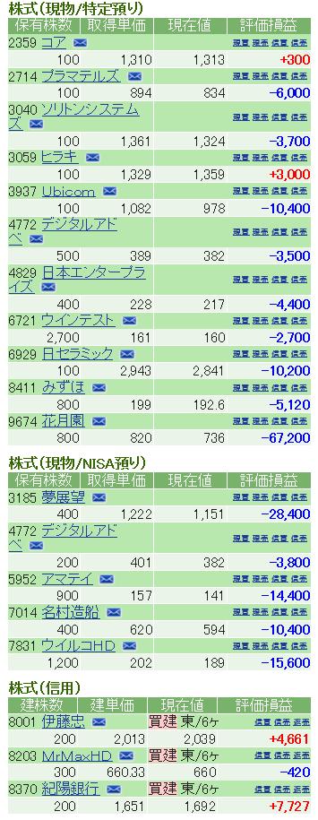 f:id:nakamuramail_46:20180328203032p:plain