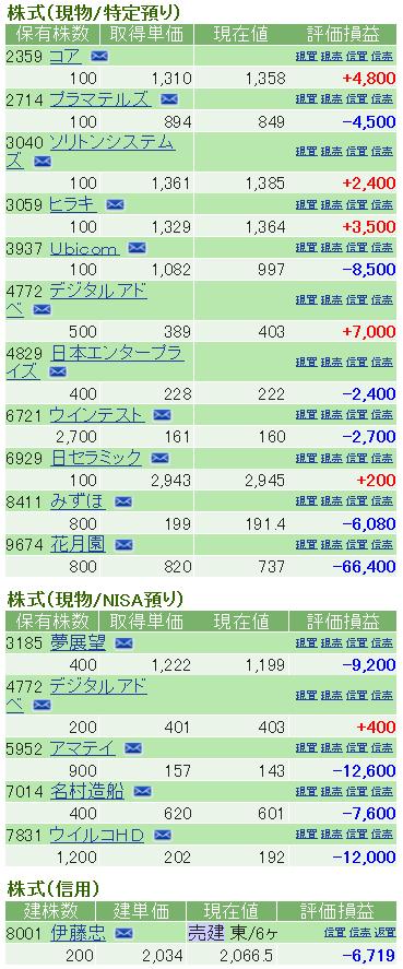 f:id:nakamuramail_46:20180331144057p:plain
