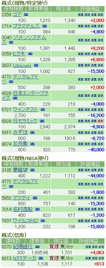f:id:nakamuramail_46:20180406195951p:plain