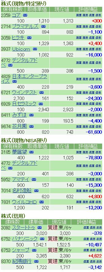 f:id:nakamuramail_46:20180412200614p:plain