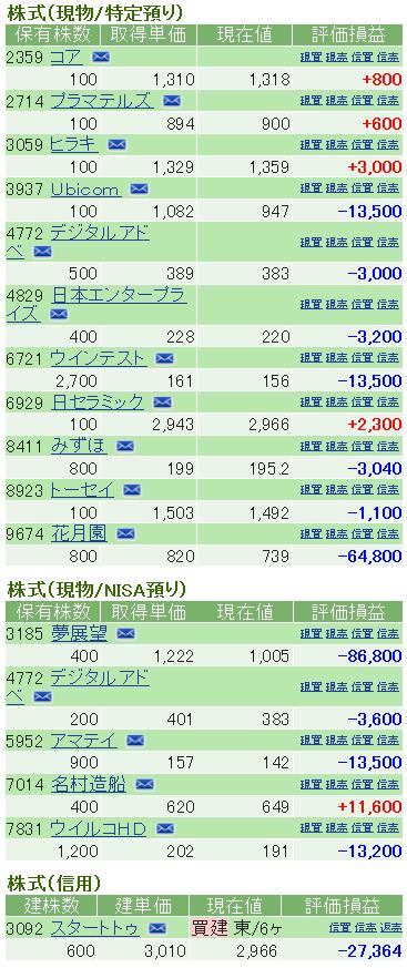 f:id:nakamuramail_46:20180415130619p:plain