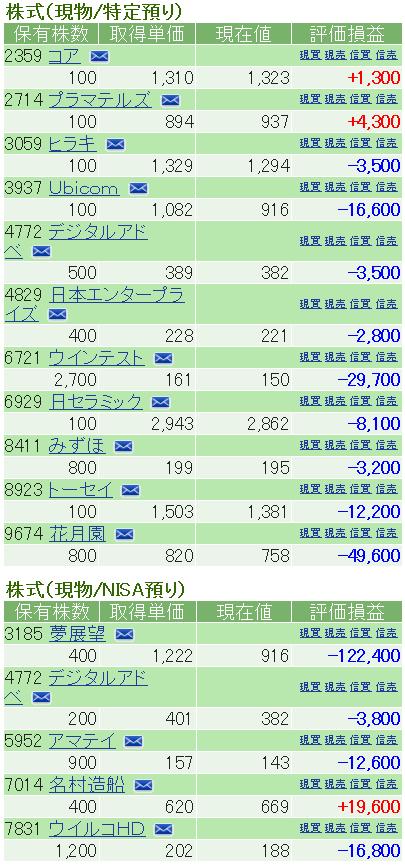 f:id:nakamuramail_46:20180419194744p:plain