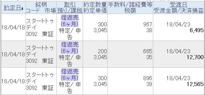 f:id:nakamuramail_46:20180419200852p:plain