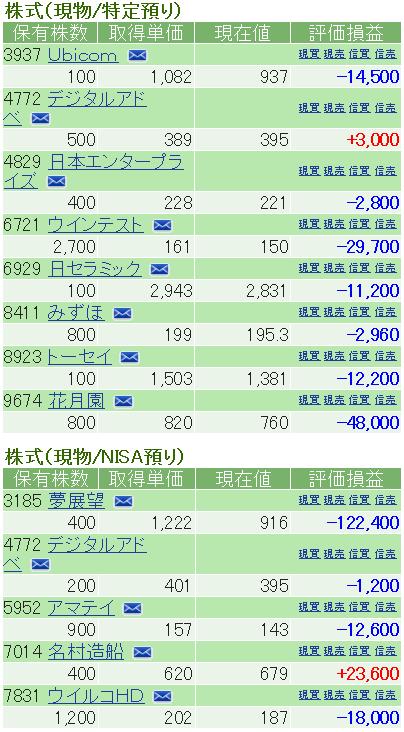 f:id:nakamuramail_46:20180421142726p:plain
