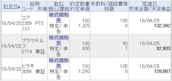 f:id:nakamuramail_46:20180421143214p:plain
