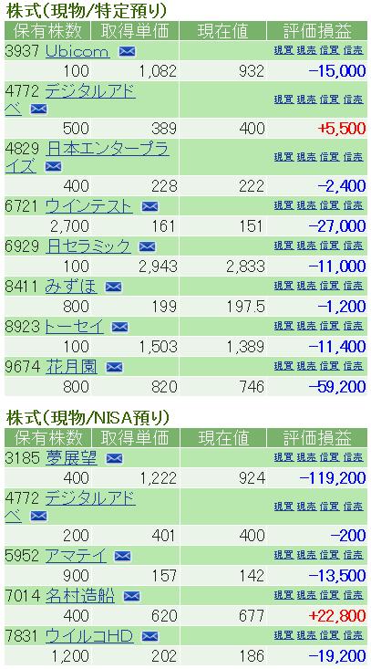 f:id:nakamuramail_46:20180423223417p:plain