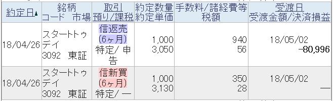 f:id:nakamuramail_46:20180428234454p:plain