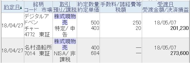 f:id:nakamuramail_46:20180428235450p:plain