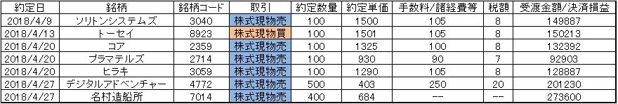 f:id:nakamuramail_46:20180429085220p:plain
