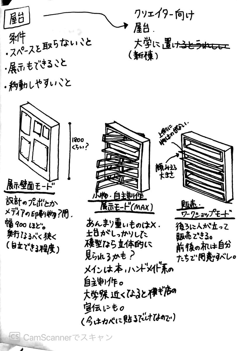 f:id:nakamurashi:20200605141939j:plain