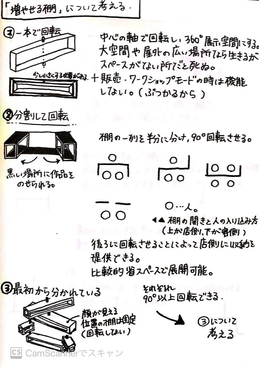 f:id:nakamurashi:20200605141956j:plain