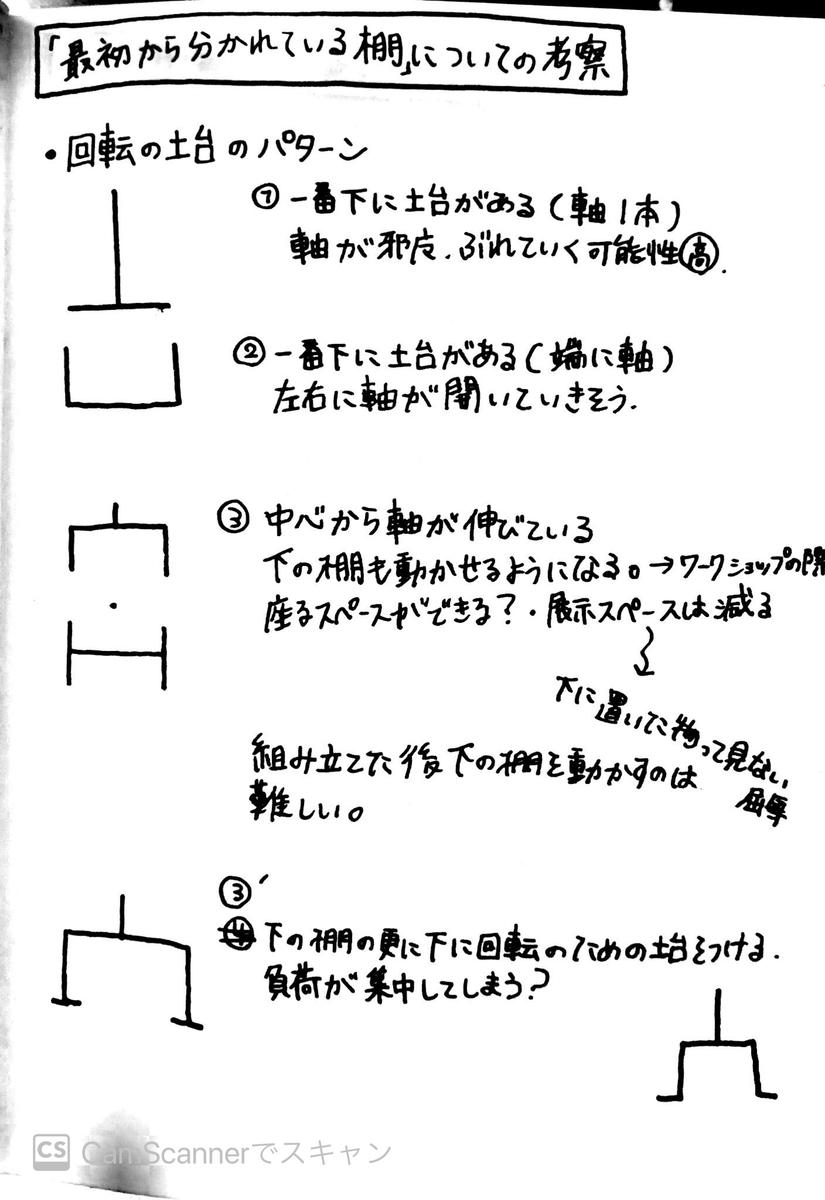 f:id:nakamurashi:20200605142002j:plain