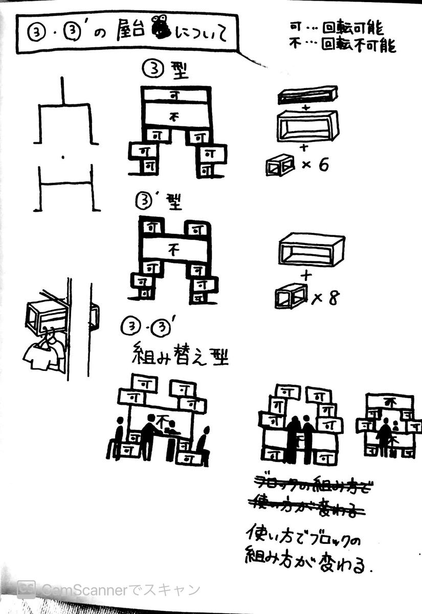 f:id:nakamurashi:20200605142010j:plain