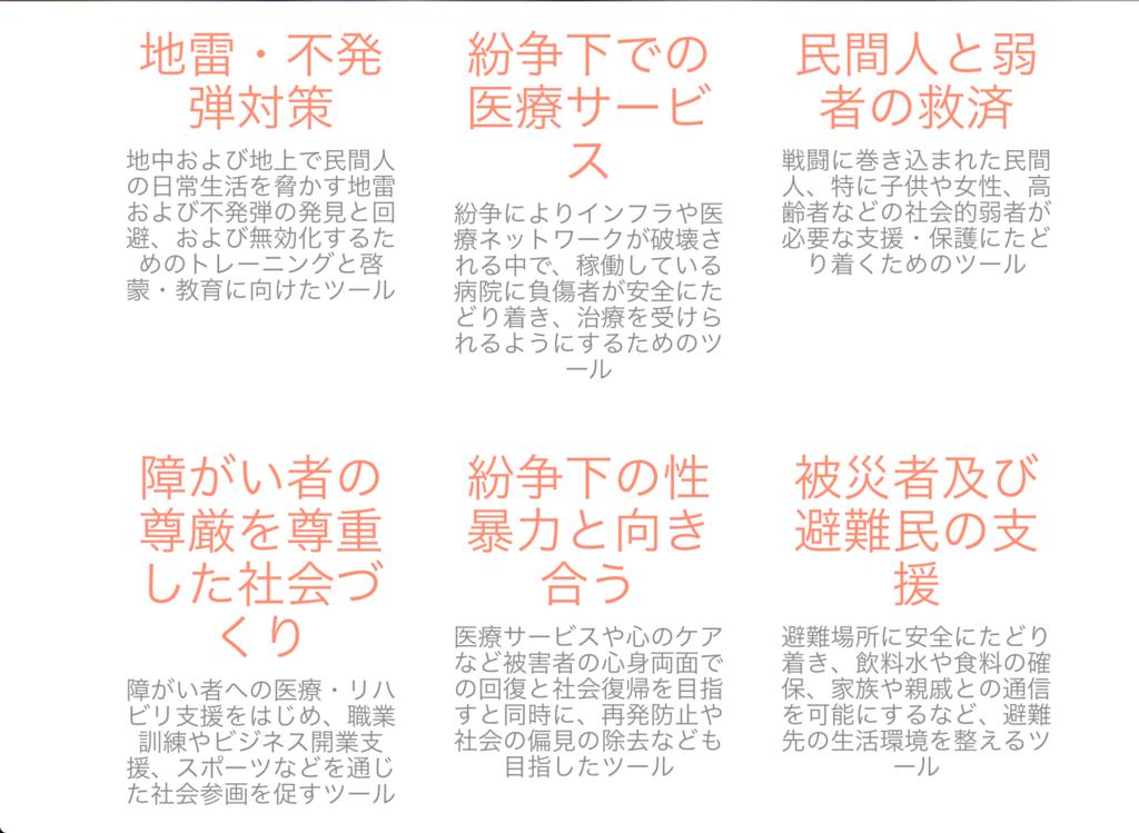 f:id:nakanaka1826:20170629224431p:plain