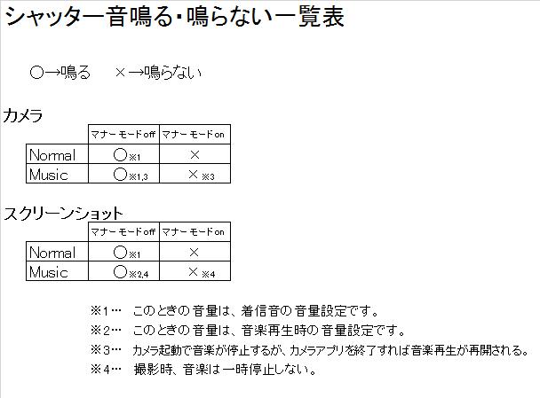 f:id:nakanakanee:20160109215320p:plain