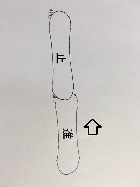 f:id:nakanakanee:20160124215442j:plain