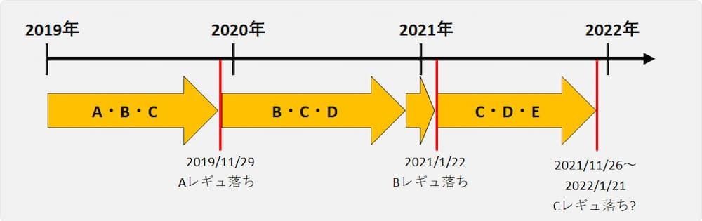 f:id:nakanakanotanaka:20210823155218j:plain