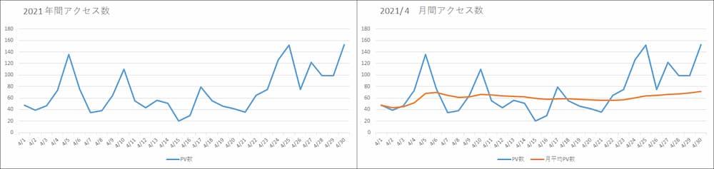 f:id:nakanakanotanaka:20210924014126j:plain