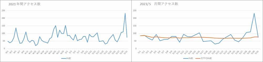f:id:nakanakanotanaka:20210924014134j:plain