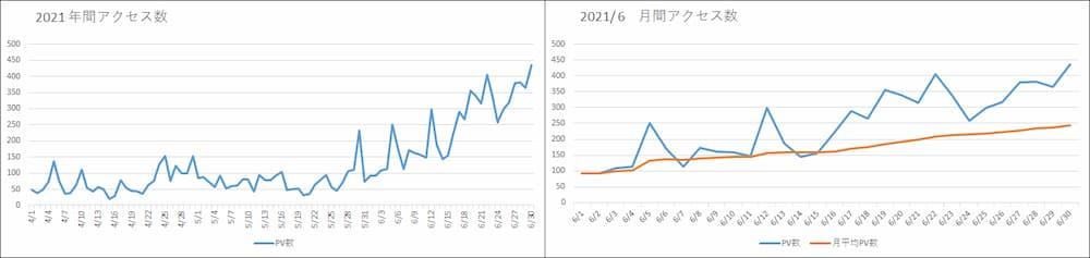 f:id:nakanakanotanaka:20210924014138j:plain
