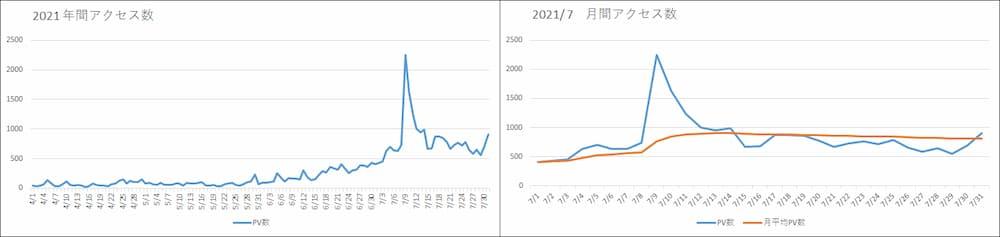 f:id:nakanakanotanaka:20210924014146j:plain