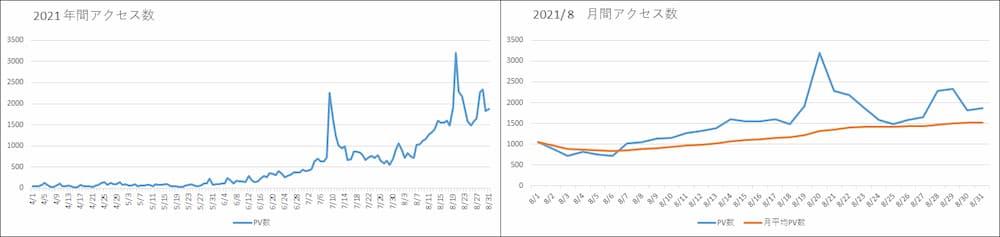 f:id:nakanakanotanaka:20210924014150j:plain