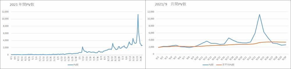 f:id:nakanakanotanaka:20211001000929j:plain