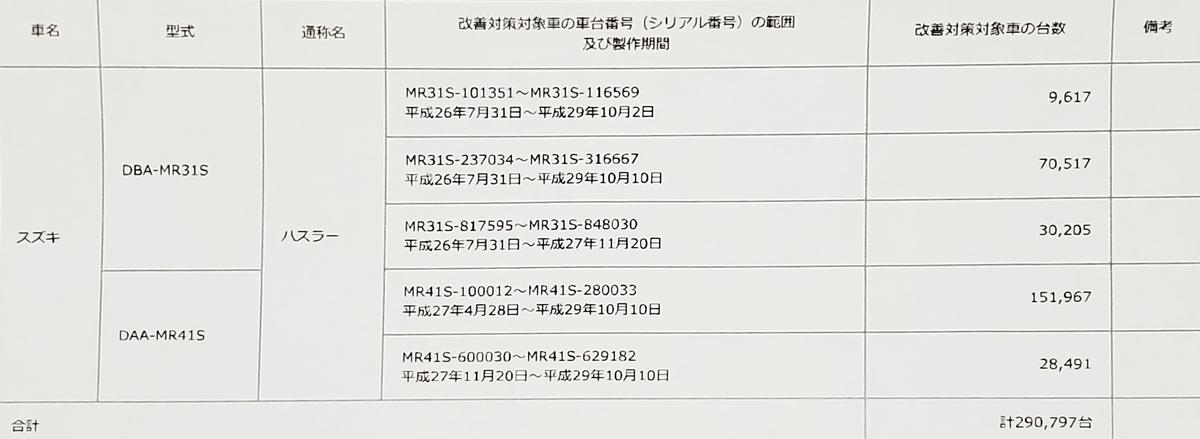 f:id:nakani-shooter:20201202214256j:plain